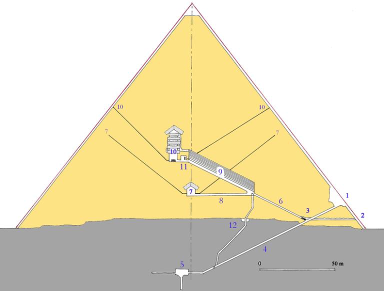 Desvelan el secreto de los egipcios para trasladar los bloques de piedra de las pirámides 4-1-768x582